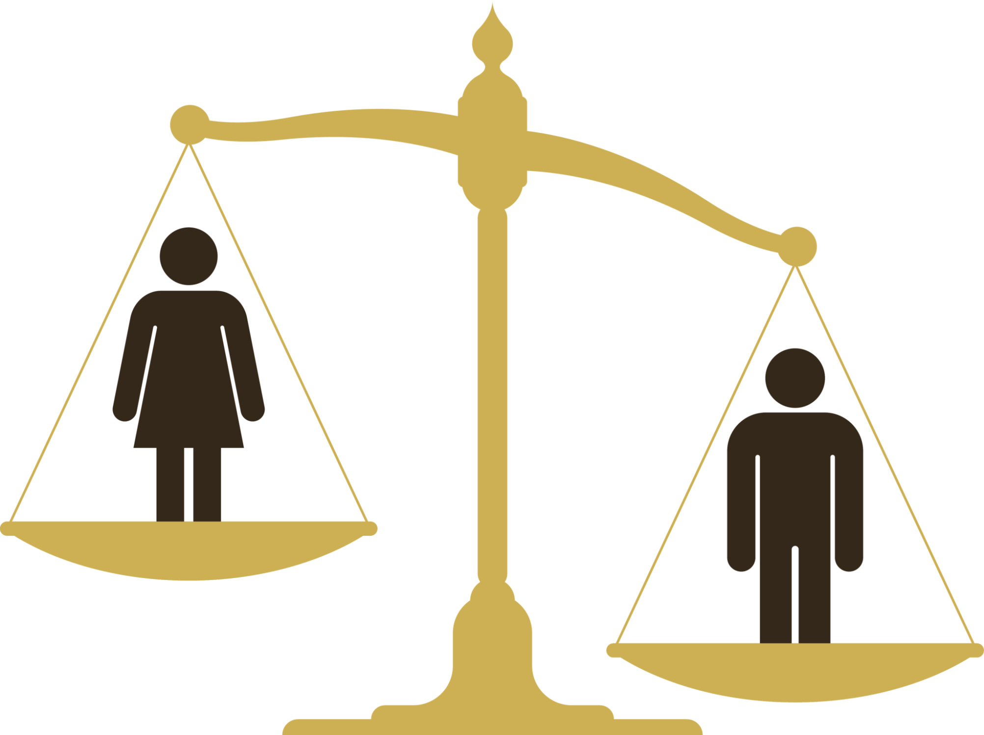 an examination of gender equality through the factors of biology and society Gender equality signifies a society in which men and women enjoy gender bias, gender discrimination, gender equality retrieved gender through the prism of.